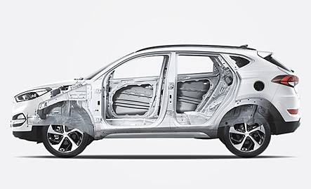 Hyundai Tucson (AHSS)